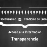 Transparencia planeada