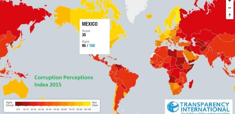 México: ¿corrupto y transparente?