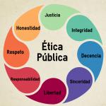 Ética pública (parte 1)