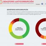 Anticorrupción: ¿Y los municipios?