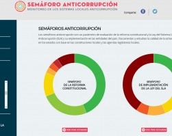 SEMAFORO ANTICORRUPCION